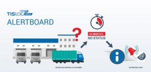 TISLOG office Logistics Software - Alertboard